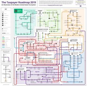 TAS_Roadmap